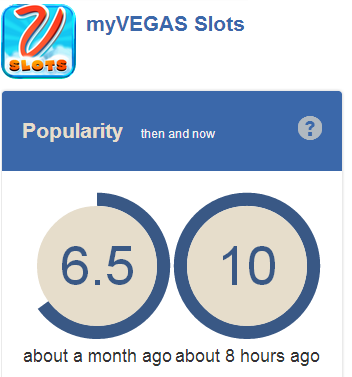 myVEGAS-Popularity