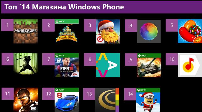 Скачать Игры И Приложения На Телефон Бесплатно - фото 7