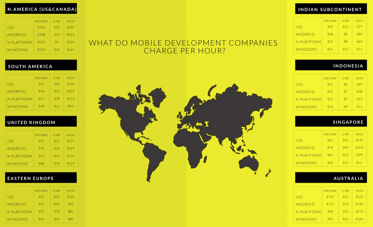 contractiq-mobile-app-development-pricing-report