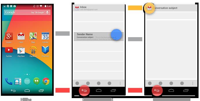 Дизайн кнопки в android