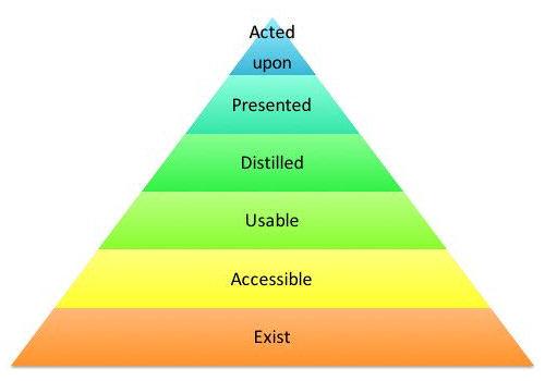 prescribing pyramid Independent prescribing : the podiatrist's perspective the prescribing pyramid reflect the podiatrist's perspective.