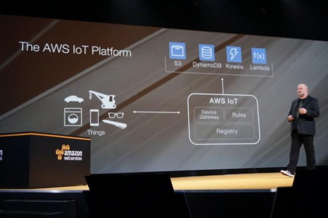 Amazon продемонстрировал облачную платформу для IoT