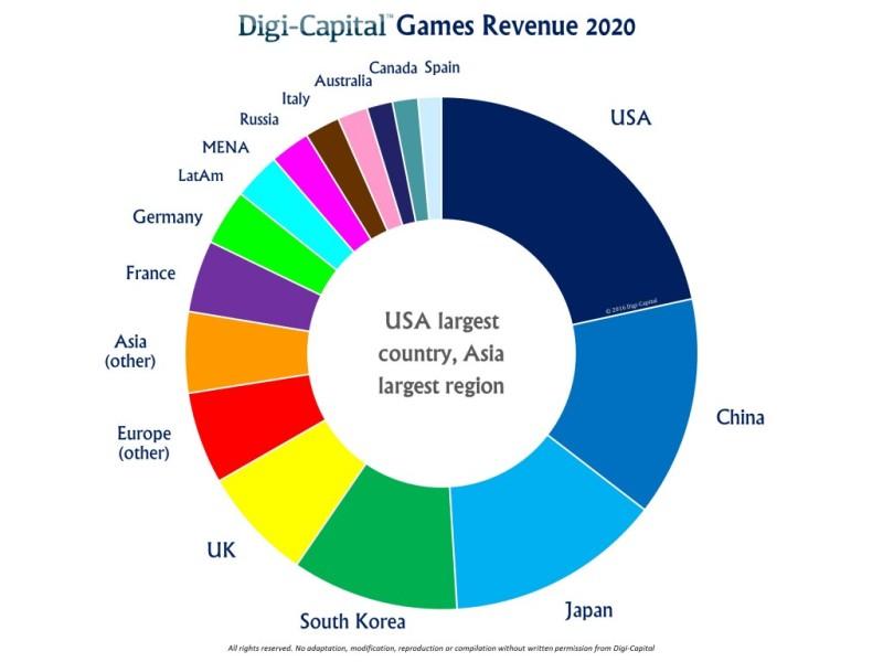 games-2016-2-800x600