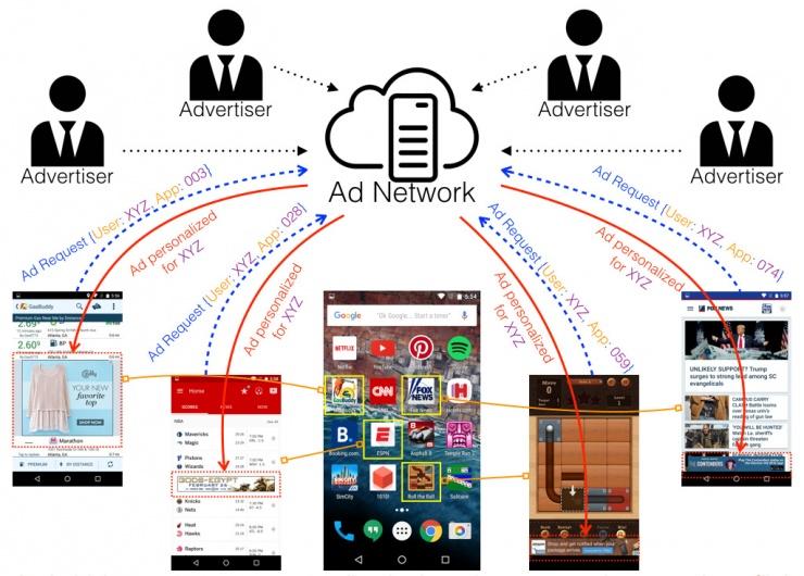 mobile_app_ad_ecosystem_crop
