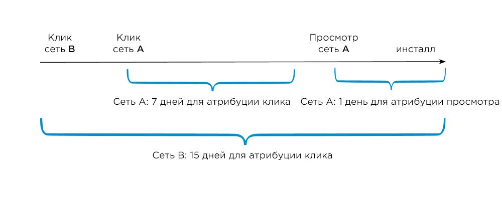 Рис.2