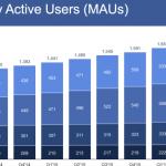 facebook-users-q2-2016