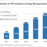 strategy-analytics-vr-in-uk-2016-predictions-r471x