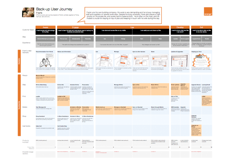 customerexperienceplanning.com