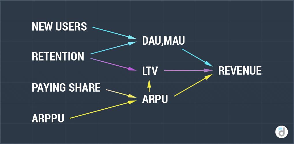 Приложения  MailRu API
