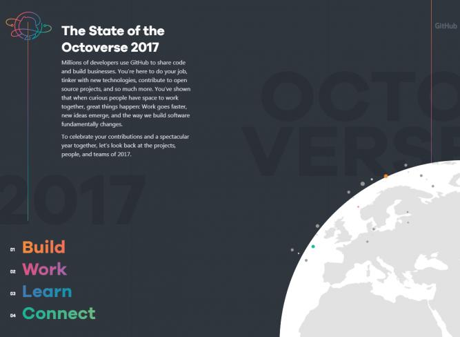 Octoverse 2017: рейтинг языков программирования и проектов от GitHub