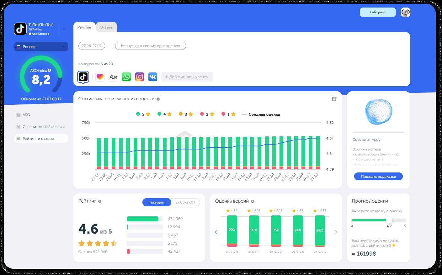 Как работать с отзывами, чтобы улучшить рейтинг приложения?