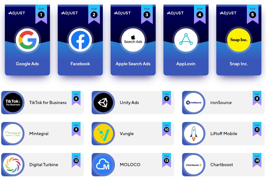 Adjust Partner Benchmarks Top Networks